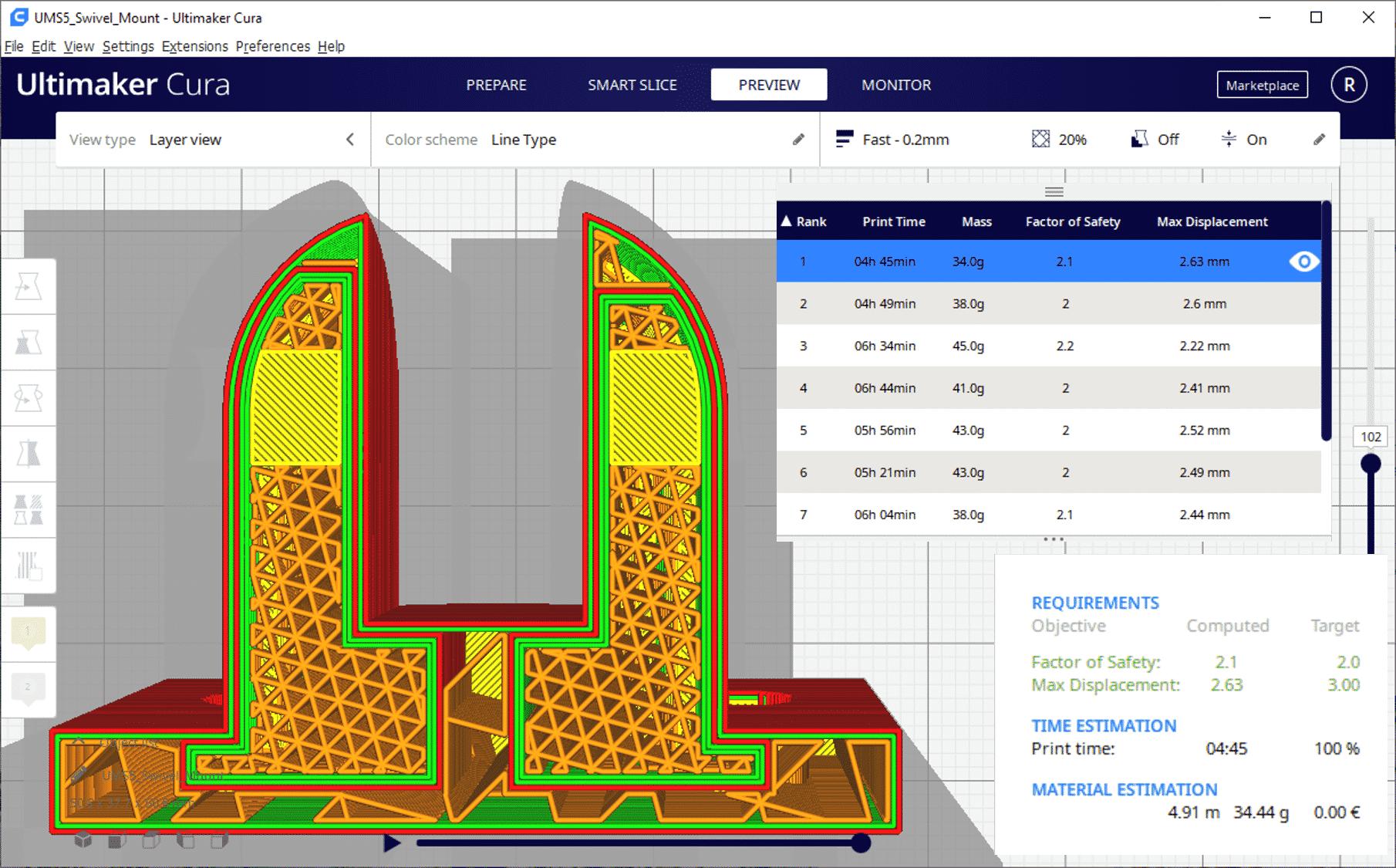 Smart Slice par Teton simulation
